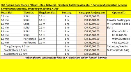 jual rolling door indonesia besi galvanil